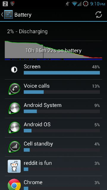 How would YOU rate this battery efficiency?-uploadfromtaptalk1355195591620.jpg