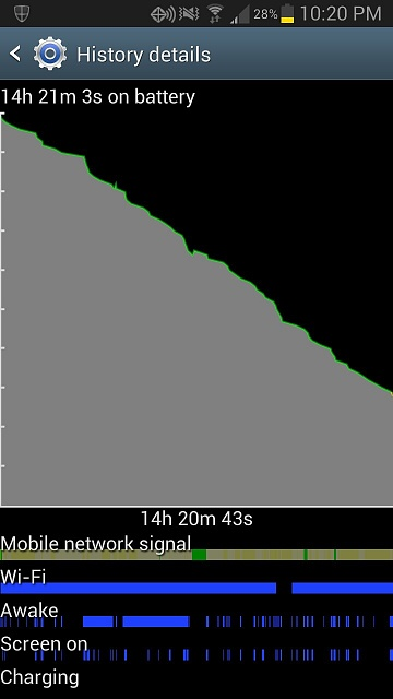 Post your jelly bean battery life!-uploadfromtaptalk1355628078920.jpg