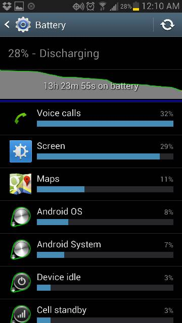 Post your jelly bean battery life!-uploadfromtaptalk1355638476641.jpg