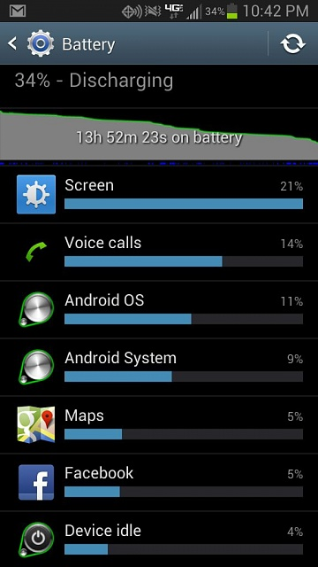 Post your jelly bean battery life!-uploadfromtaptalk1355640217533.jpg