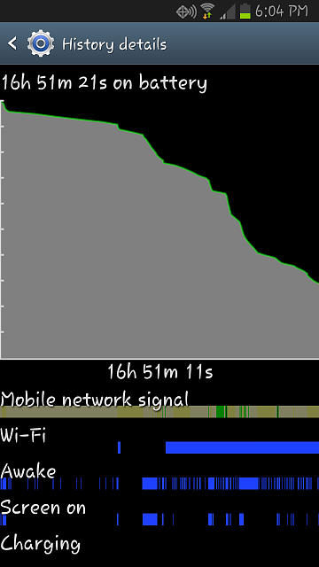 Post your jelly bean battery life!-screenshot_2012-12-16-18-04-11.png