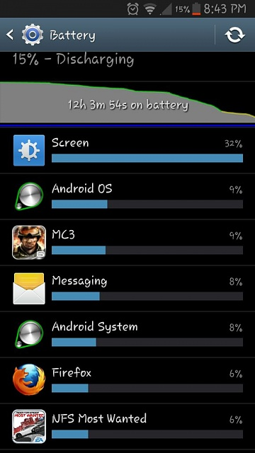 Post your jelly bean battery life!-uploadfromtaptalk1355711383985.jpg