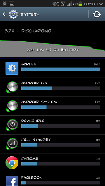 Post your jelly bean battery life!-screenshot_2012-12-20-22-48-37.png