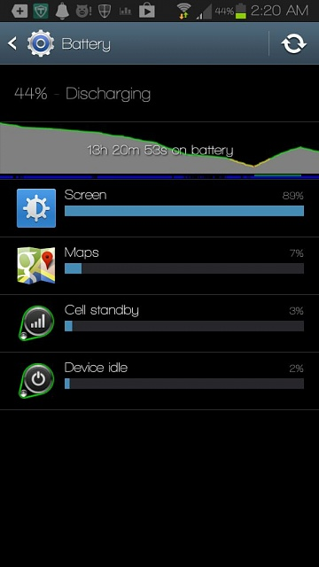 Post your jelly bean battery life!-uploadfromtaptalk1356074458698.jpg