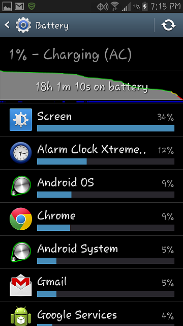 Post your jelly bean battery life!-screenshot_2012-12-16-19-15-29.png