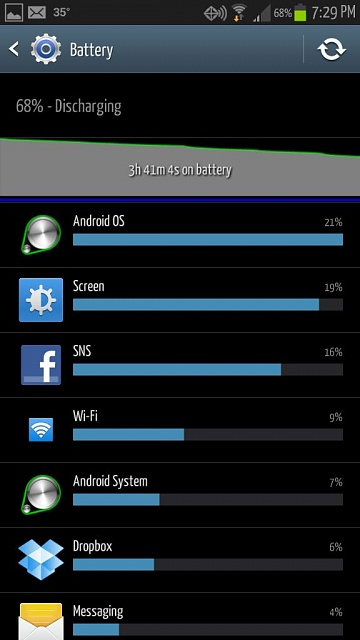 Battery Usage Question...-uploadfromtaptalk1358382690231.jpg