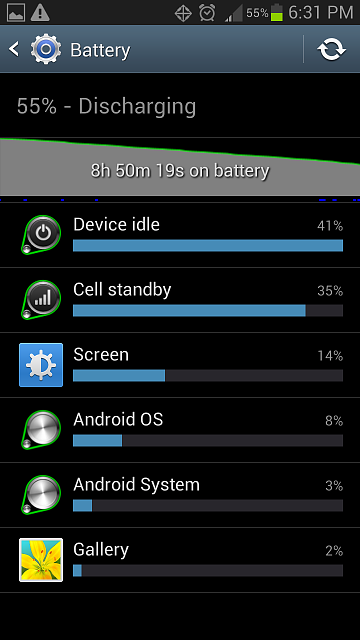 Severe Battery Drainage. Any ideas???-screenshot_2013-01-24-18-31-55.png