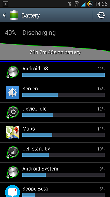 How to make my phone faster and not get random lag?-screenshot_2013-01-11-14-36-05.png