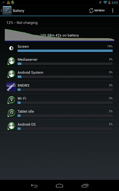 Post your jelly bean battery life!-uploadfromtaptalk1365599583240.jpg