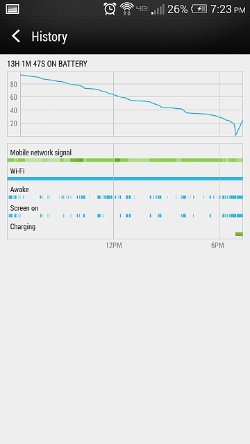 Kit Kat 4.4 battery slayer!-screenshot_2014-02-08-19-23-48.jpg