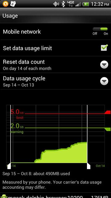 Data Usage... Verizon vs Phone-uploadfromtaptalk1349714160999.jpg