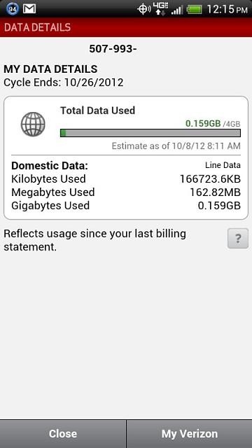 Data Usage... Verizon vs Phone-usage2.jpg