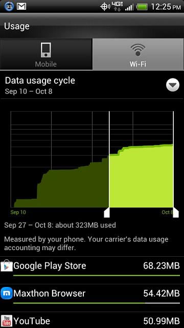 Data Usage... Verizon vs Phone-usage3.jpg