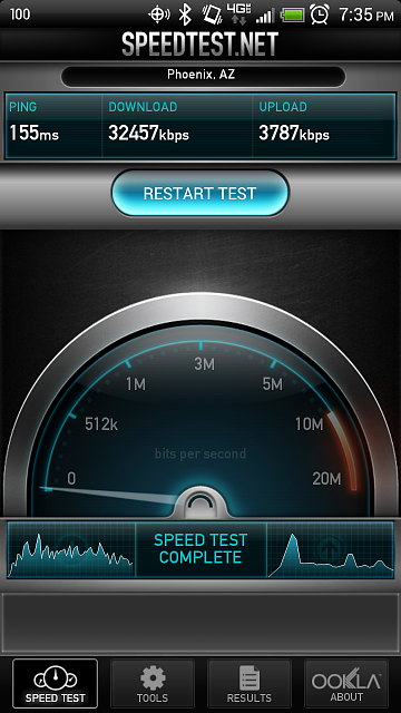 LTE Speed tests-2012-11-18-19.35.23.png