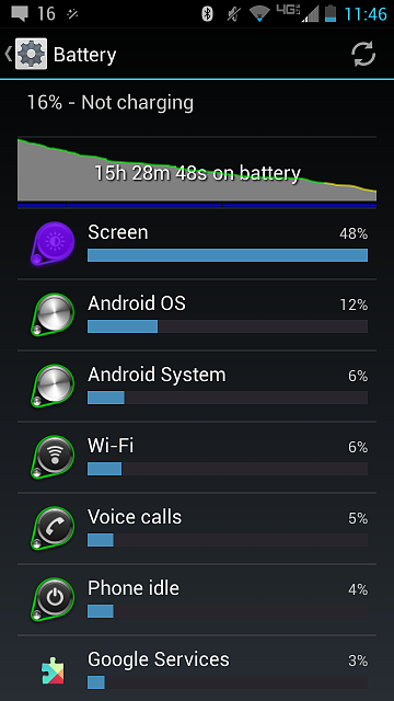 Gave into the Droid Maxx-2013-09-06-23.46.35.png