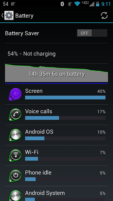Gave into the Droid Maxx-2013-09-08-21.11.25.png