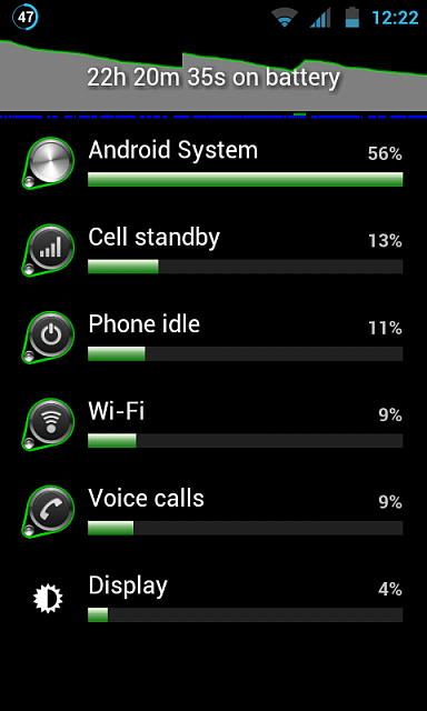 with so many things turned off, its almost not a smartphone.-screenshot-1351056140027.png