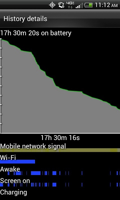 Ics live on verizon-uploadfromtaptalk1360167595464.jpg