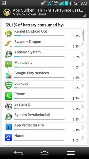 LG G2: Battery life is good but not what it used to be.-screenshot_2013-12-18-11-24-55.jpg