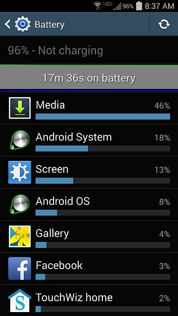 Media using up battery?-1404651867545.jpg