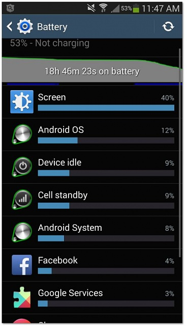 5 days in to owning my Note 3 BATTERY SUCKING!!-1.jpg