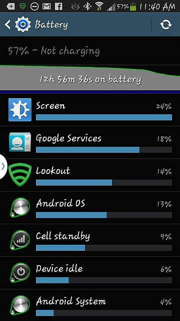 5 days in to owning my Note 3 BATTERY SUCKING!!-1382719407527.jpg