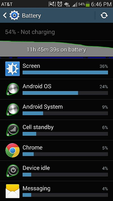 5 days in to owning my Note 3 BATTERY SUCKING!!-1382741259031.jpg
