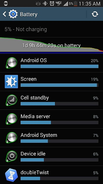 5 days in to owning my Note 3 BATTERY SUCKING!!-1382873375502.jpg