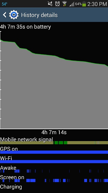5 days in to owning my Note 3 BATTERY SUCKING!!-screenshot_2013-10-29-14-30-33.jpg