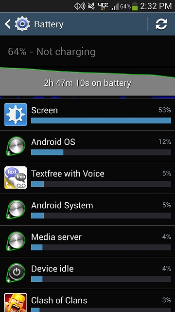 Verizon Samsung Galaxy S4 - Why is my battery life so terrible?!-screenshot_2014-03-01-14-32-41.jpg