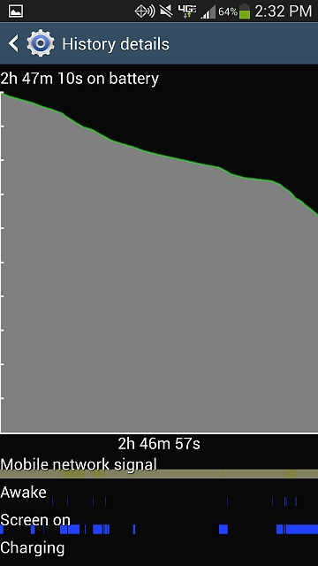 Verizon Samsung Galaxy S4 - Why is my battery life so terrible?!-screenshot_2014-03-01-14-32-48.jpg