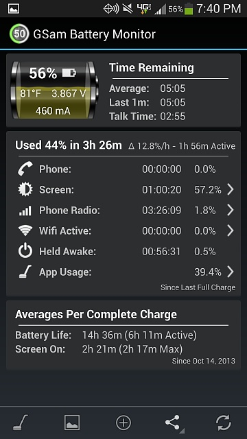 Verizon Samsung Galaxy S4 - Why is my battery life so terrible?!-screenshot_2014-03-01-19-40-20.jpg