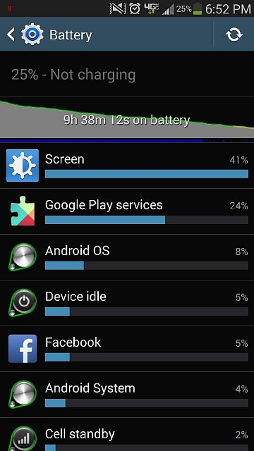 Verizon Samsung Galaxy S4 - Why is my battery life so terrible?!-uploadfromtaptalk1393721687916.jpg