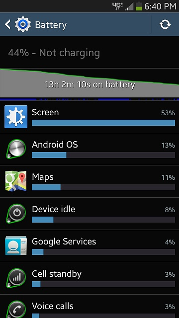Verizon Samsung Galaxy S4 - Why is my battery life so terrible?!-screenshot_2014-03-01-18-40-27.jpg