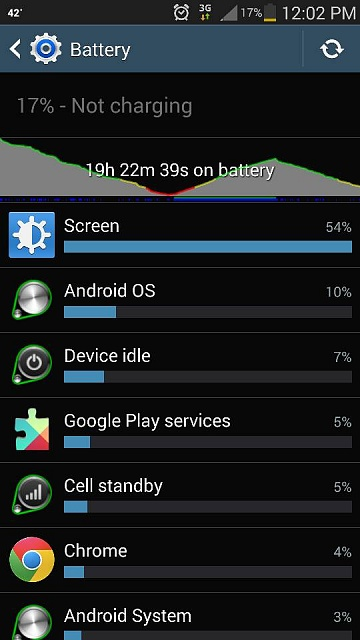 Galaxy S4 battery-uploadfromtaptalk1394629482860.jpg