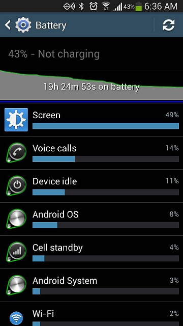I am posting an unpopular stance - the S4 is a very nice phone but...-1371206636236.jpg