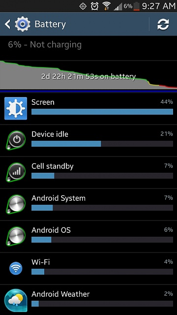 Battery life for the S4, and smartphones in general-12.jpg