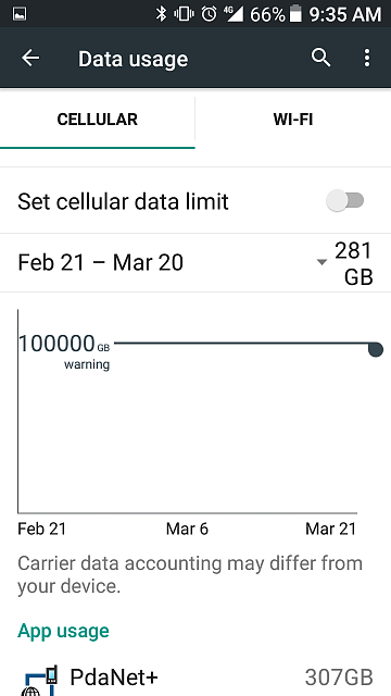 What's The Most Data You've Used In A Month?-screenshot_2017-03-23-09-35-59.png