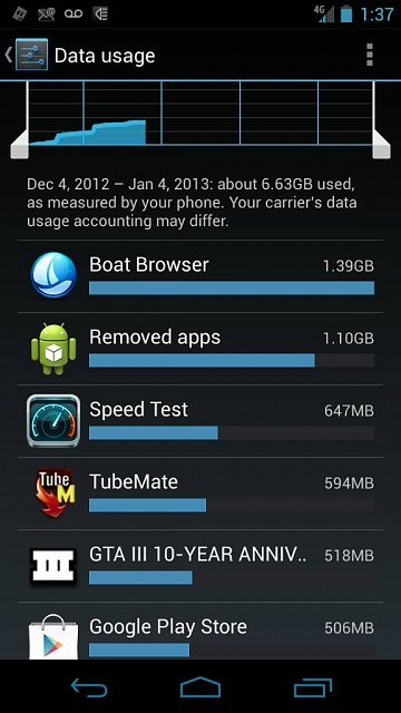 What's The Most Data You've Used In A Month?-uploadfromtaptalk1355513909641.jpg