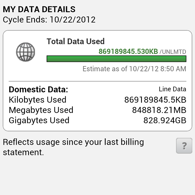 What's The Most Data You've Used In A Month?-data-usage.png